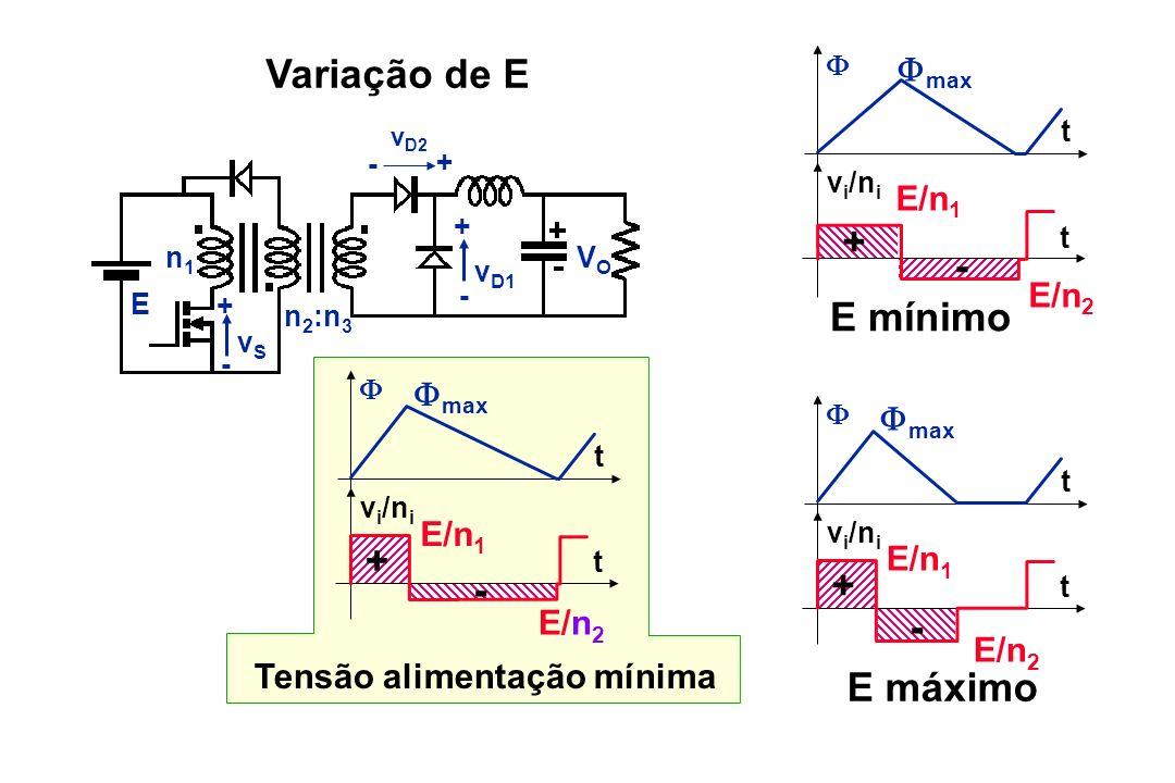 Variação de E + - E mínimo + + - - E máximo Fmax E/n1 E/n2 Fmax Fmax