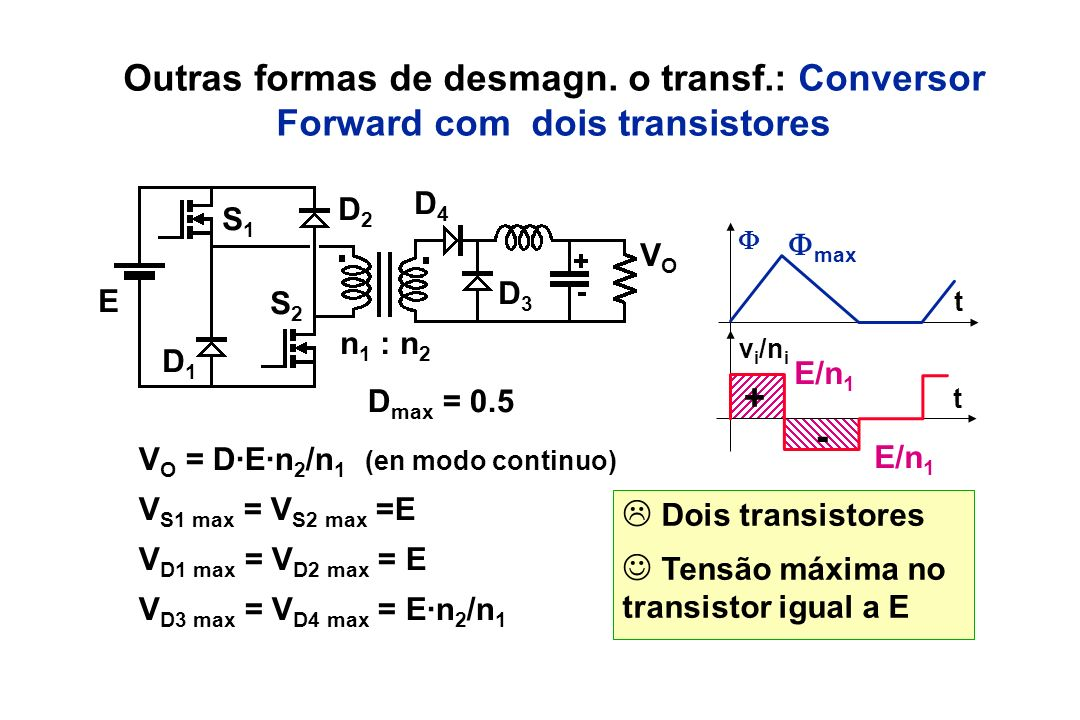 Outras formas de desmagn. o transf