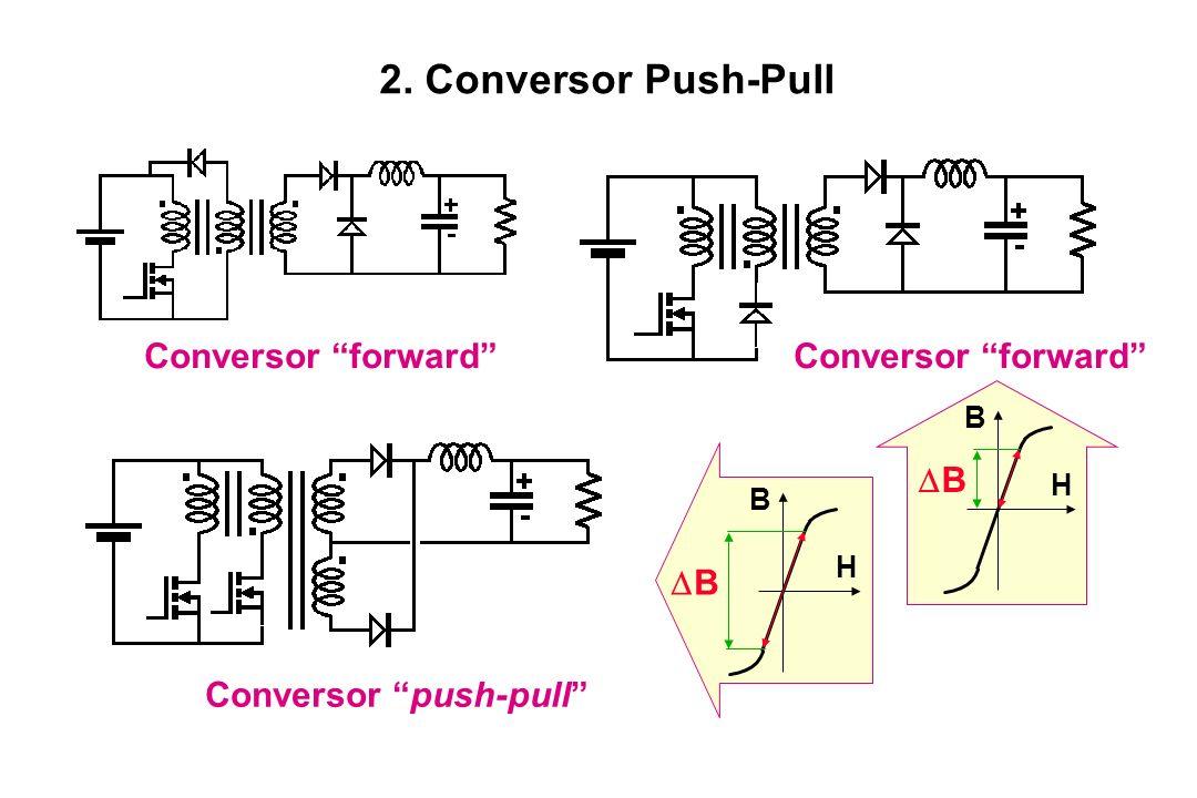 2. Conversor Push-Pull Conversor forward Conversor forward DB DB