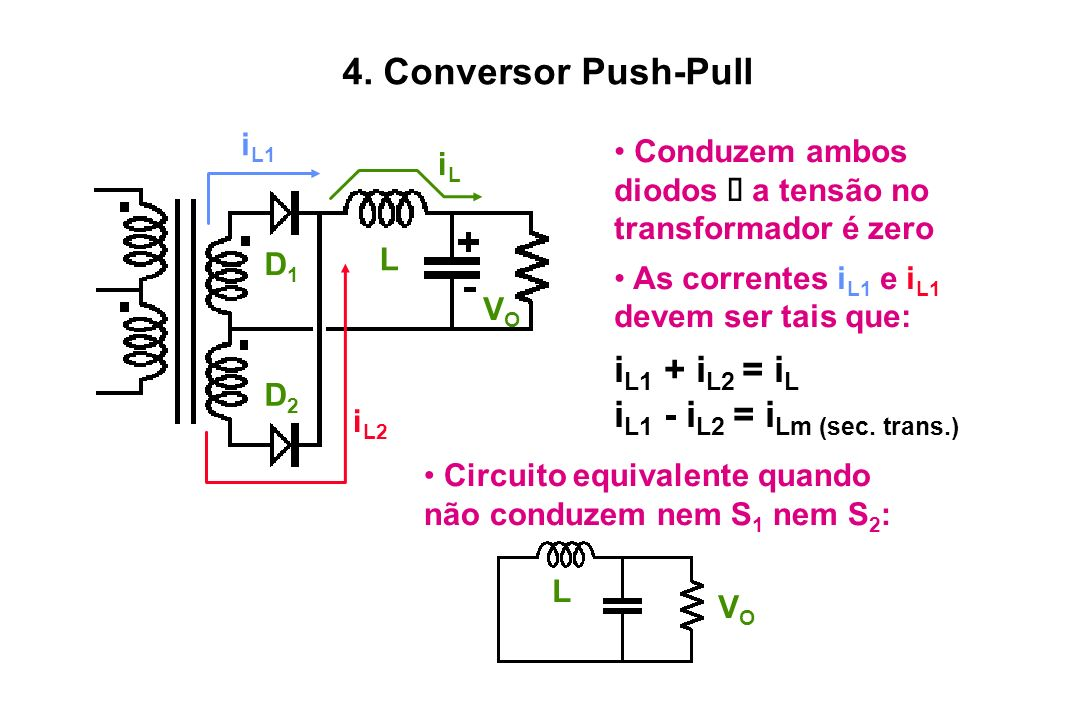 4. Conversor Push-Pull iL1 + iL2 = iL iL1 - iL2 = iLm (sec. trans.)