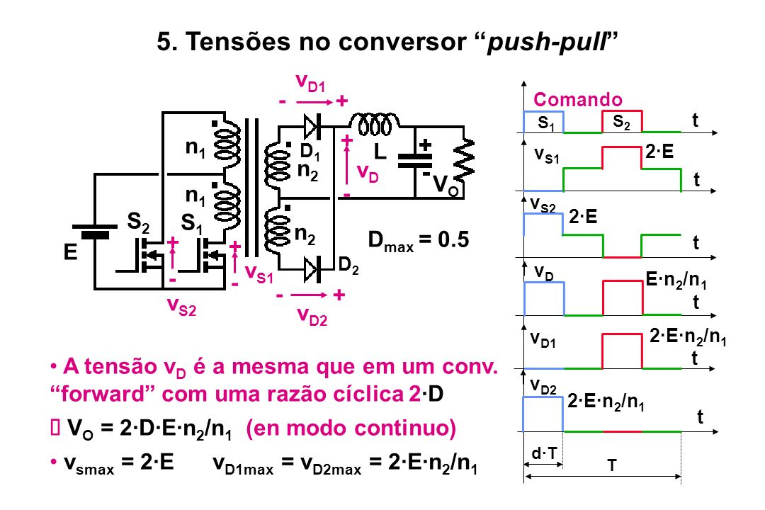 5. Tensões no conversor push-pull