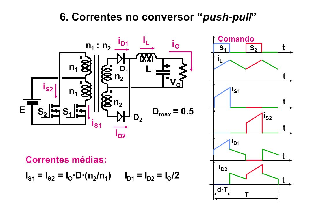 6. Correntes no conversor push-pull