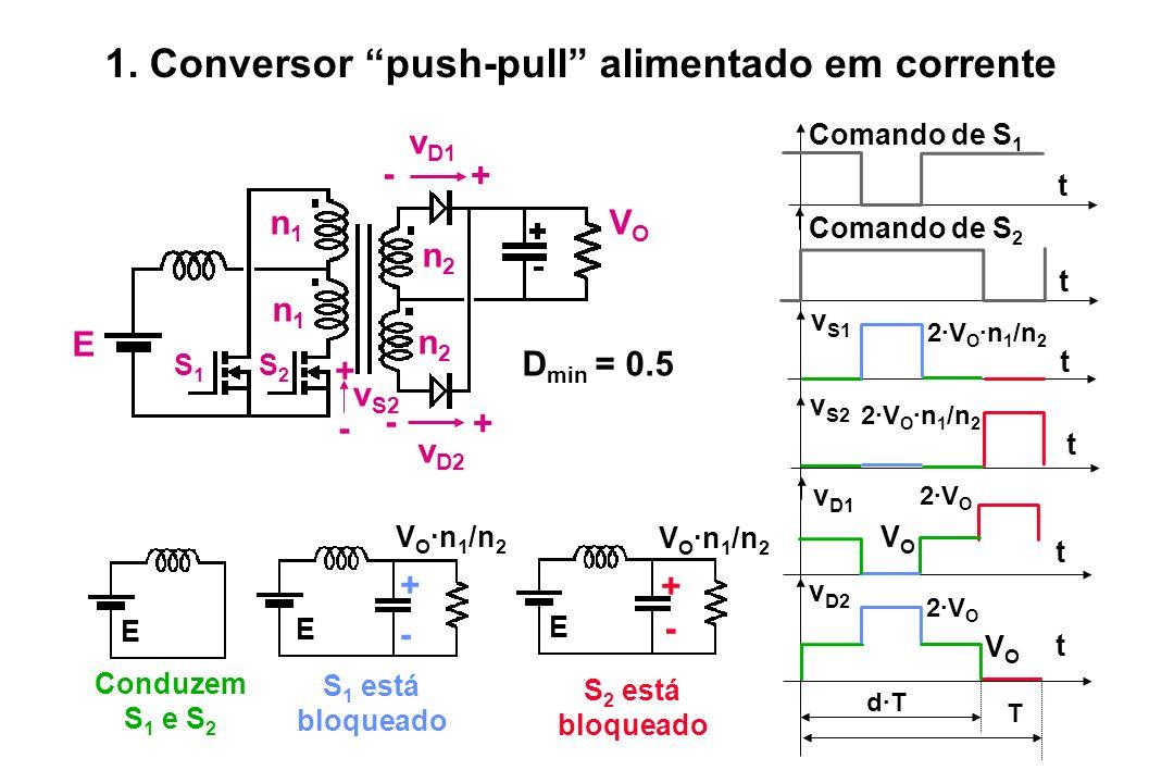 1. Conversor push-pull alimentado em corrente