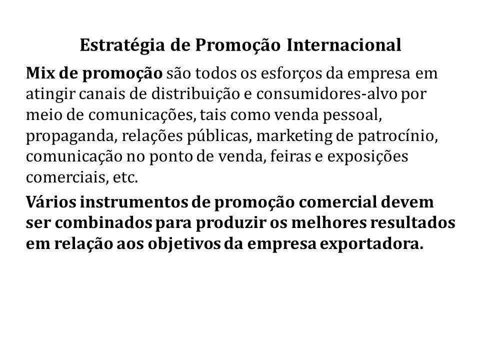 Estratégia de Promoção Internacional