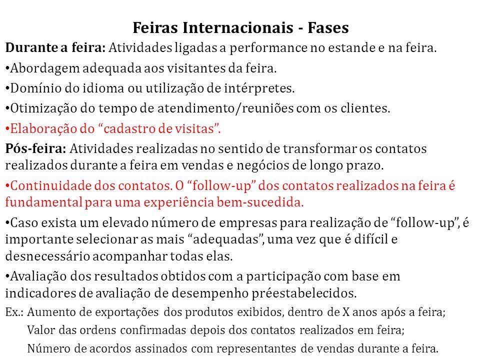 Feiras Internacionais - Fases