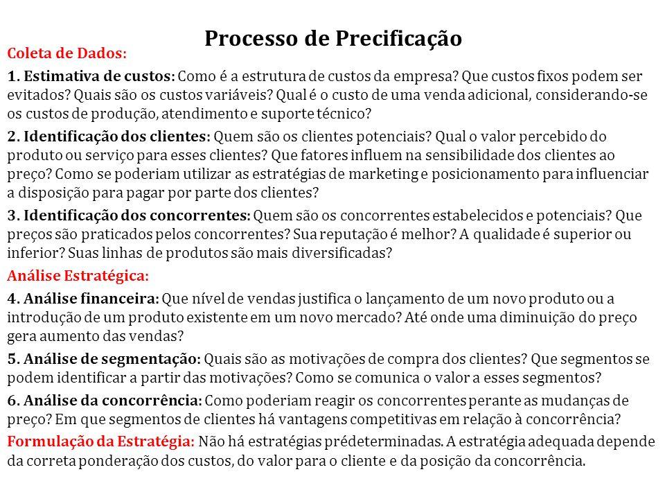 Processo de Precificação