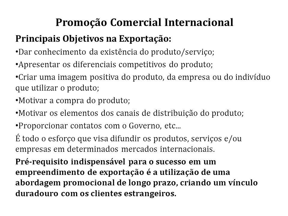 Promoção Comercial Internacional