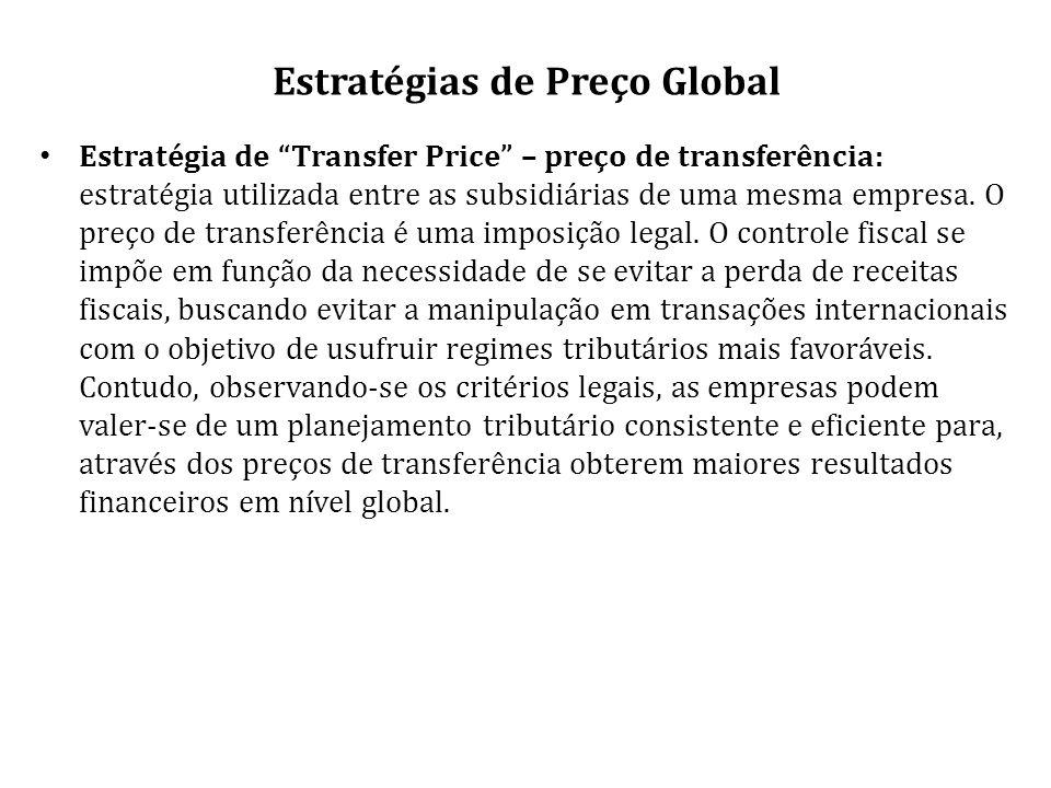 Estratégias de Preço Global
