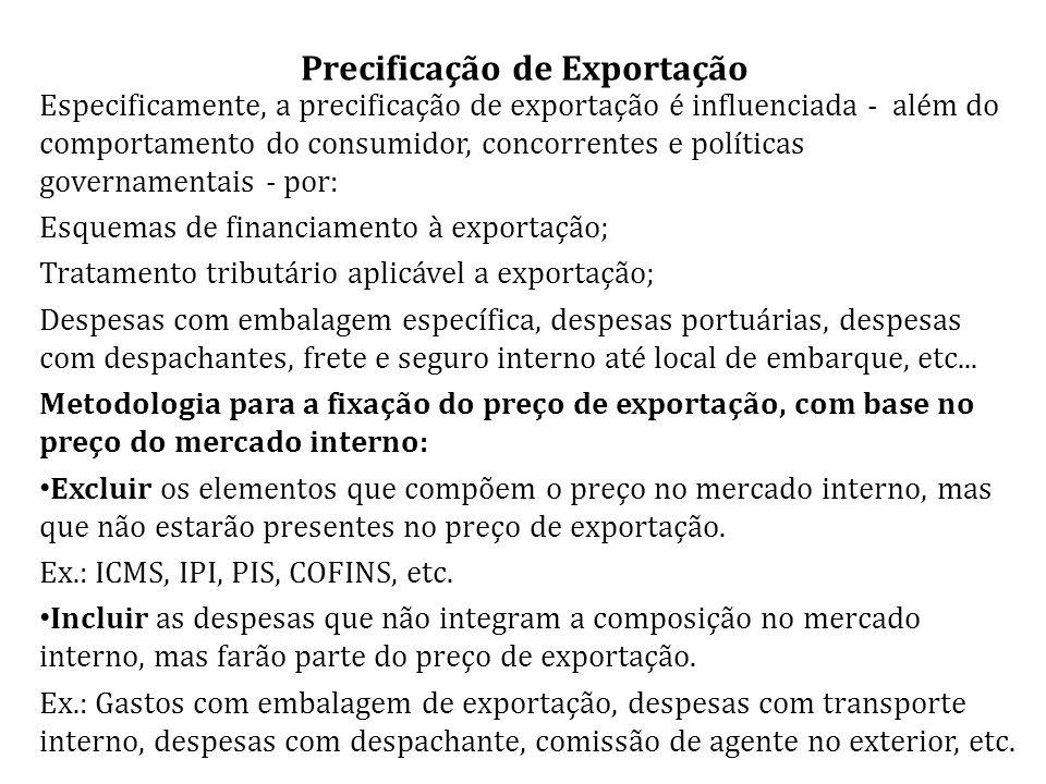 Precificação de Exportação