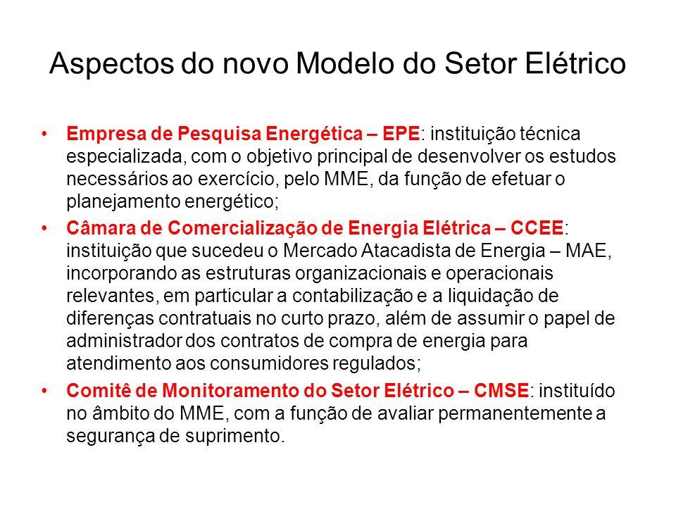 Aspectos do novo Modelo do Setor Elétrico