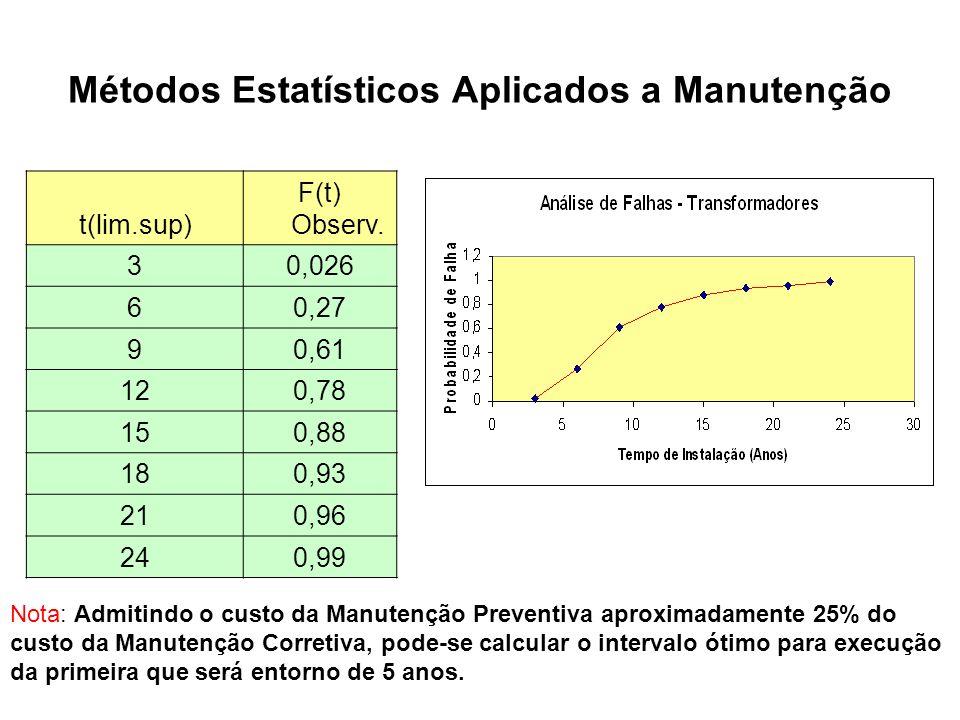 Métodos Estatísticos Aplicados a Manutenção