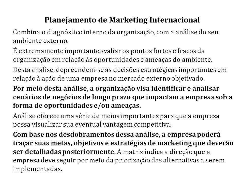 Planejamento de Marketing Internacional