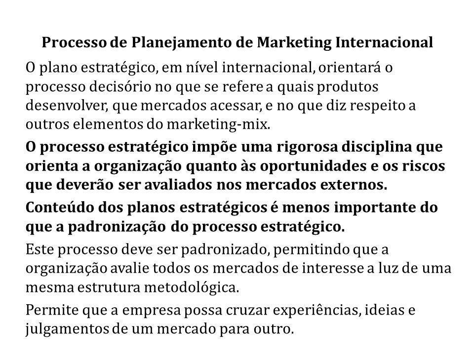 Processo de Planejamento de Marketing Internacional
