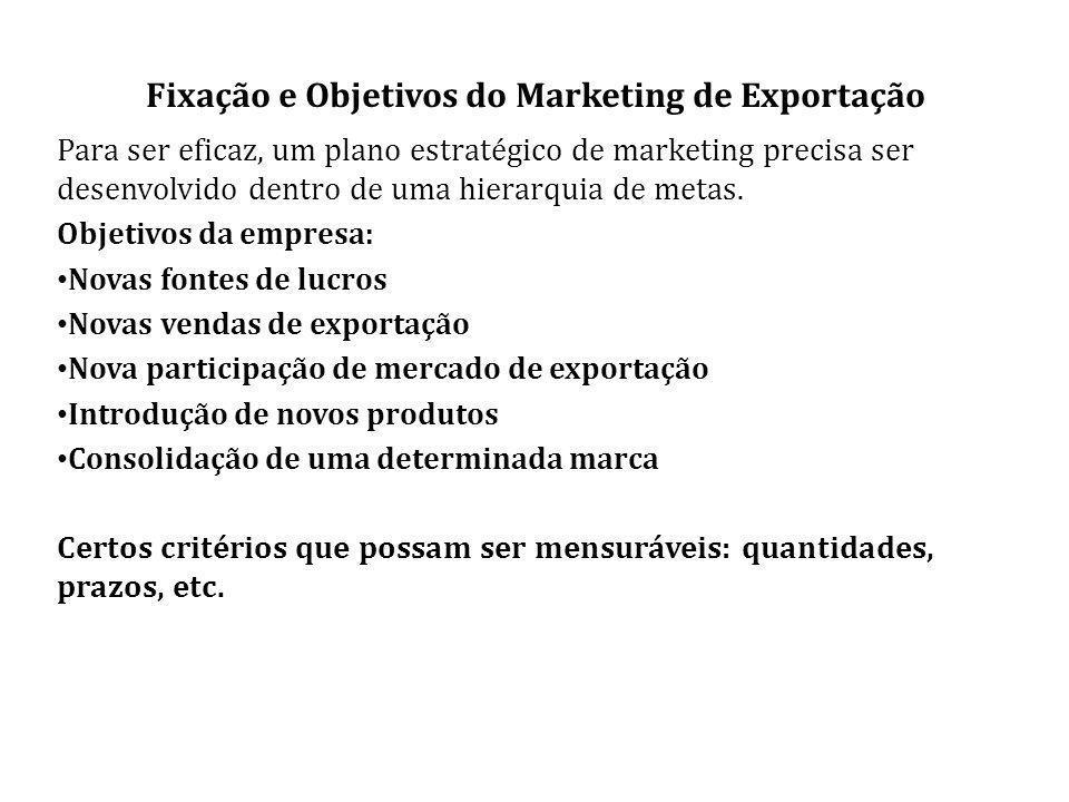 Fixação e Objetivos do Marketing de Exportação