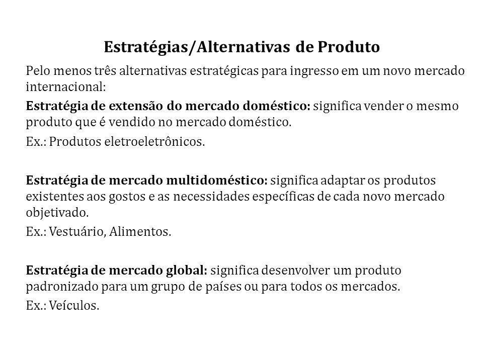 Estratégias/Alternativas de Produto