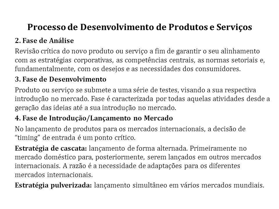 Processo de Desenvolvimento de Produtos e Serviços