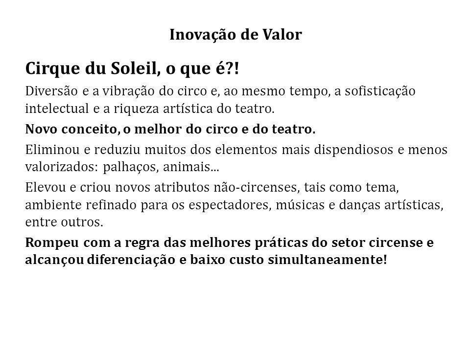 Cirque du Soleil, o que é ! Inovação de Valor
