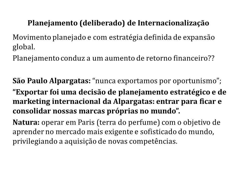Planejamento (deliberado) de Internacionalização
