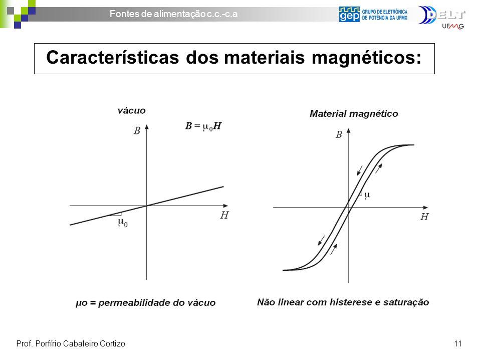 Características dos materiais magnéticos: