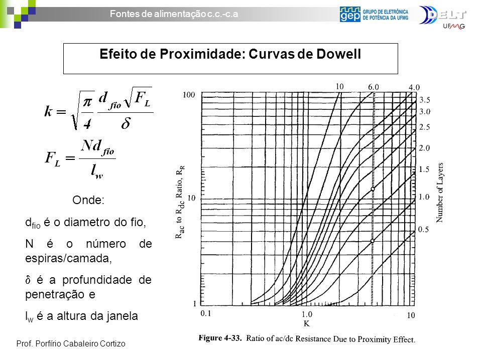 Efeito de Proximidade: Curvas de Dowell