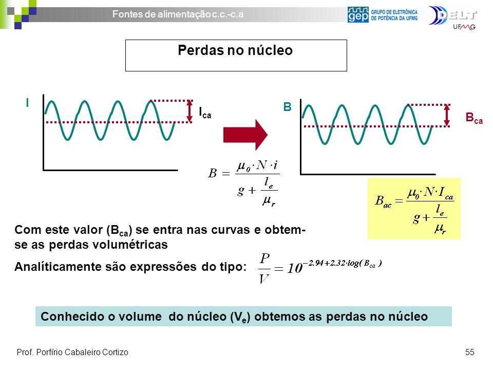 Perdas no núcleo I B Ica Bca