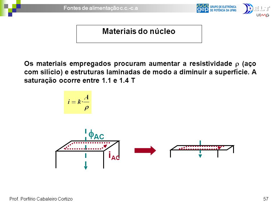 AC iAC Materiais do núcleo