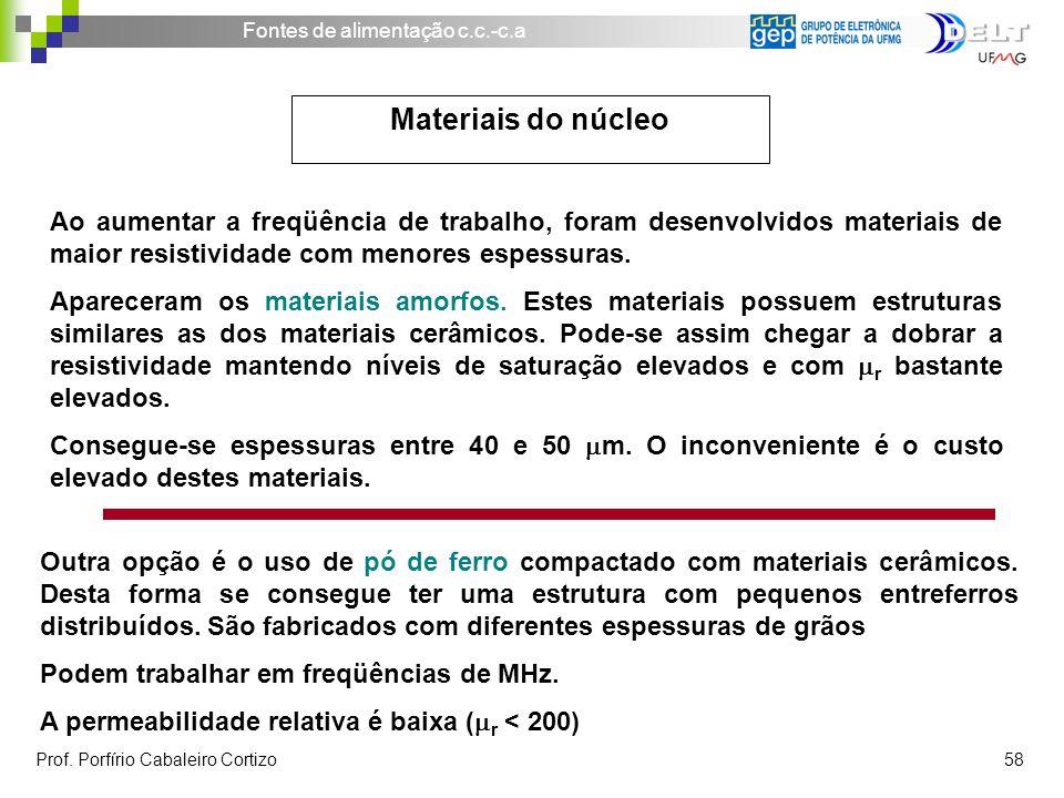 Materiais do núcleo Ao aumentar a freqüência de trabalho, foram desenvolvidos materiais de maior resistividade com menores espessuras.