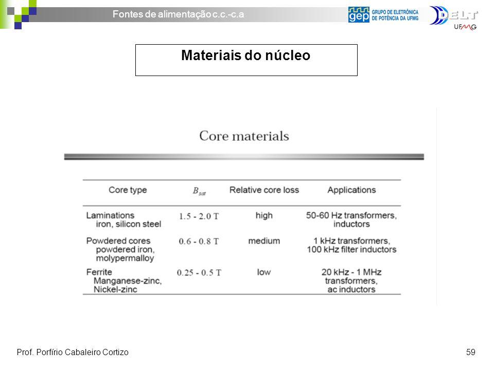 Materiais do núcleo