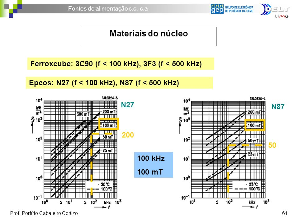 Ferroxcube: 3C90 (f < 100 kHz), 3F3 (f < 500 kHz)