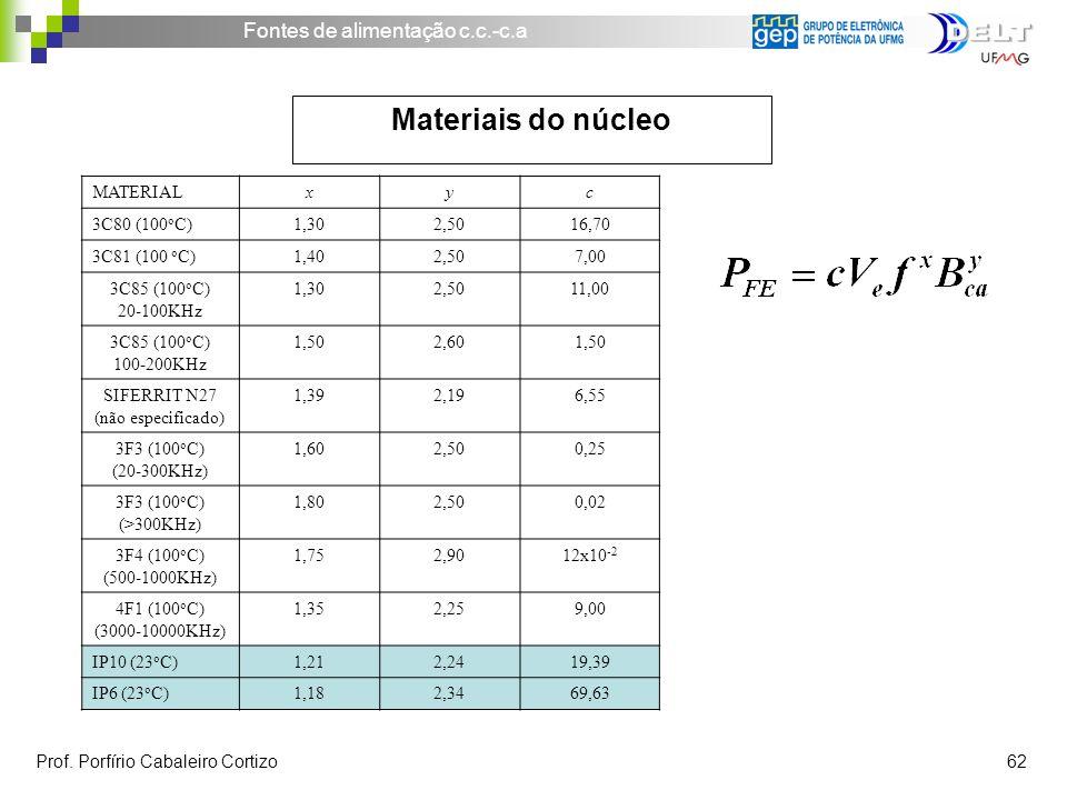 Materiais do núcleo MATERIAL x y c 3C80 (100oC) 1,30 2,50 16,70