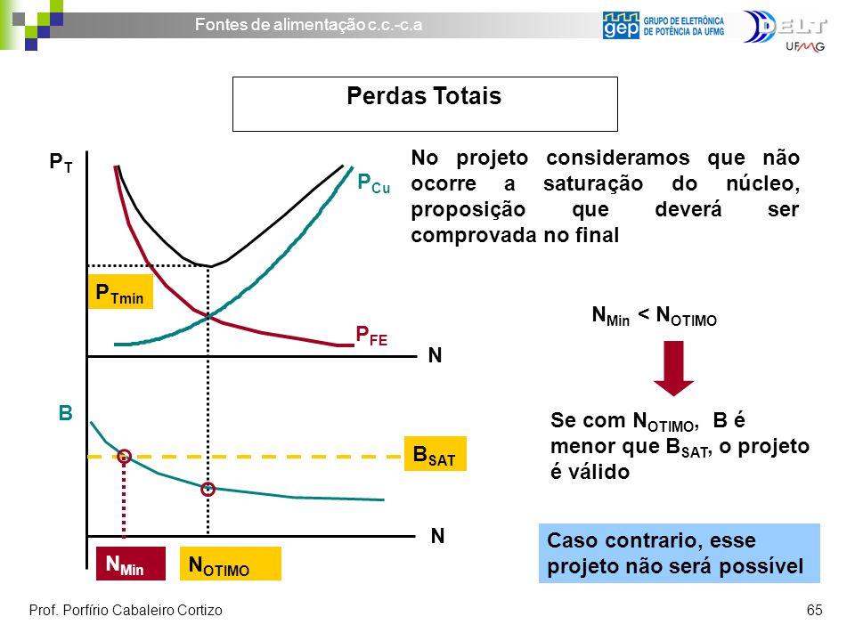 No projeto consideramos que não ocorre a saturação do núcleo, proposição que deverá ser comprovada no final