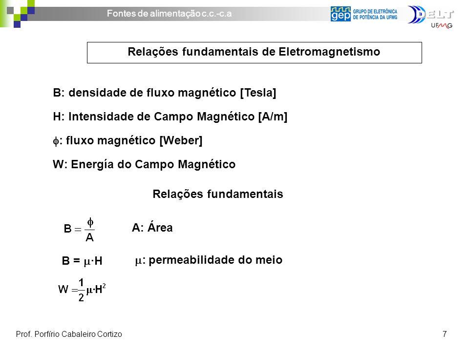 Relações fundamentais de Eletromagnetismo