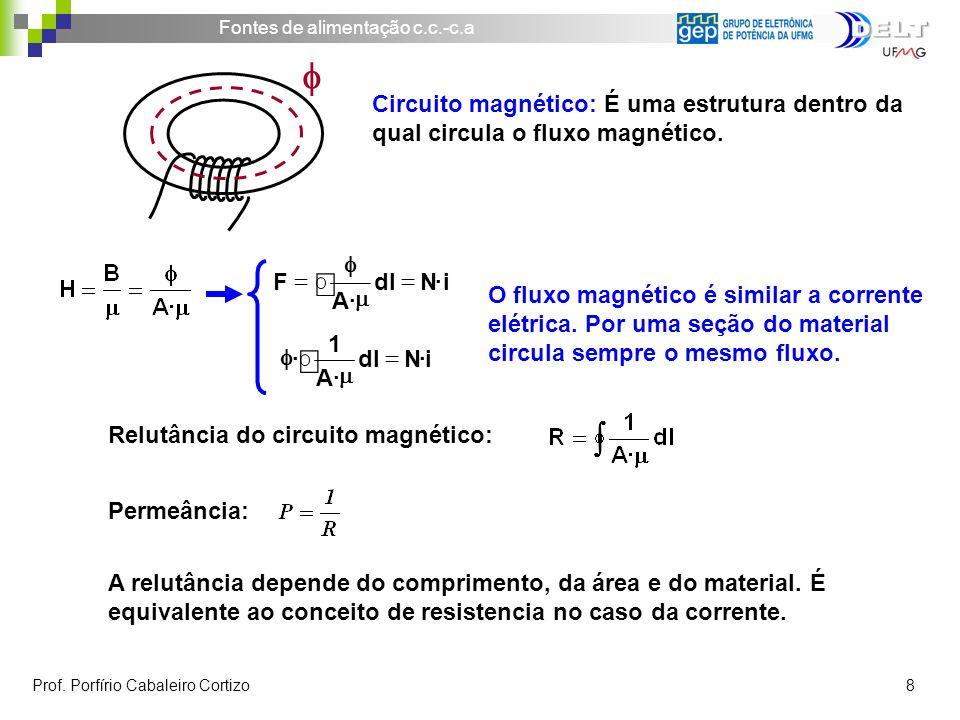 Circuito magnético: É uma estrutura dentro da qual circula o fluxo magnético.