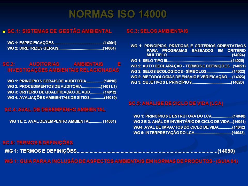 NORMAS ISO 14000 SC.1: SISTEMAS DE GESTÃO AMBIENTAL