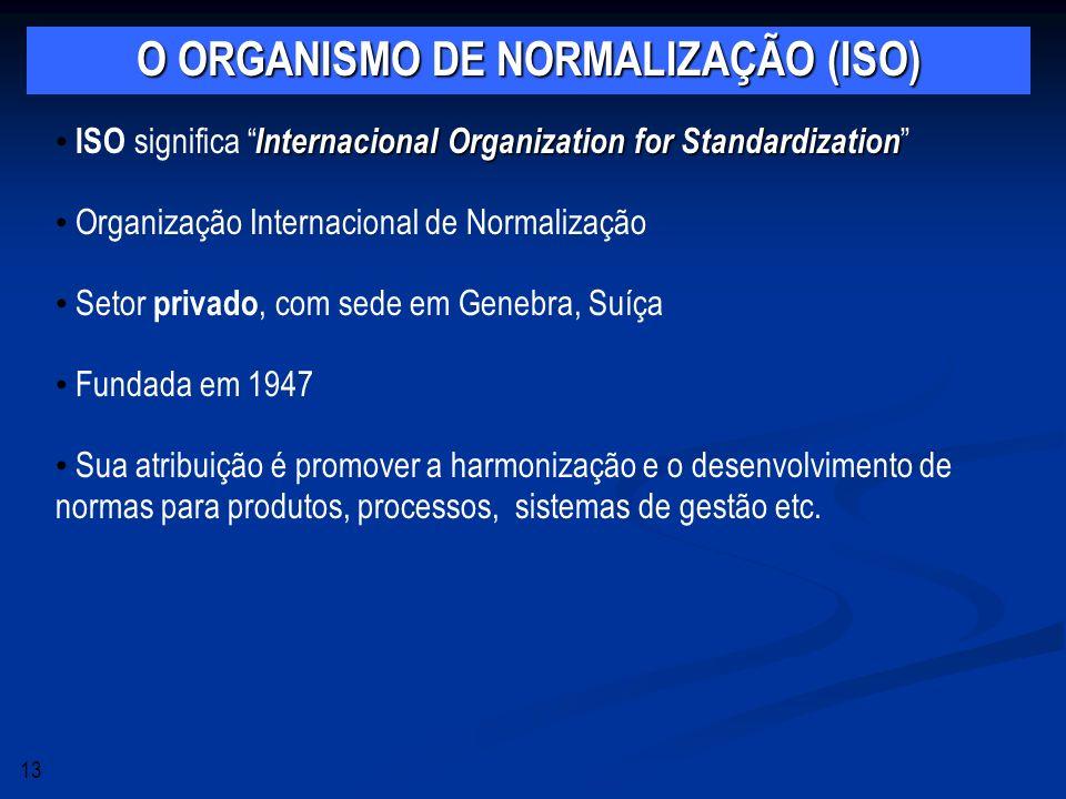 O ORGANISMO DE NORMALIZAÇÃO (ISO)