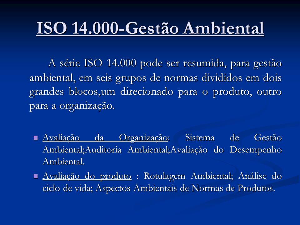 ISO 14.000-Gestão Ambiental