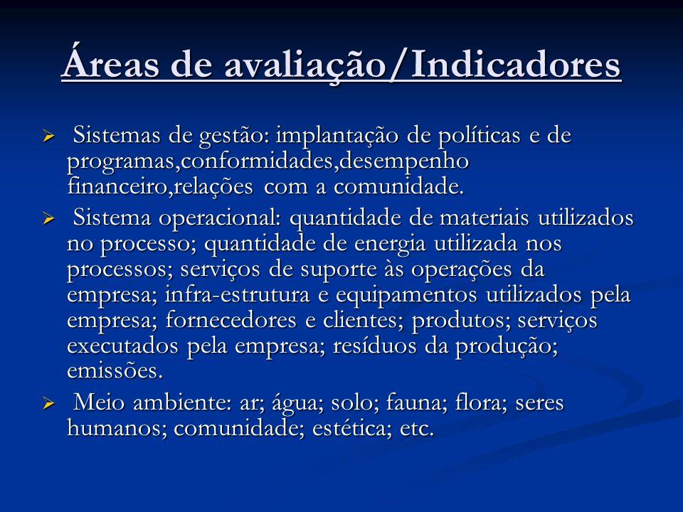 Áreas de avaliação/Indicadores