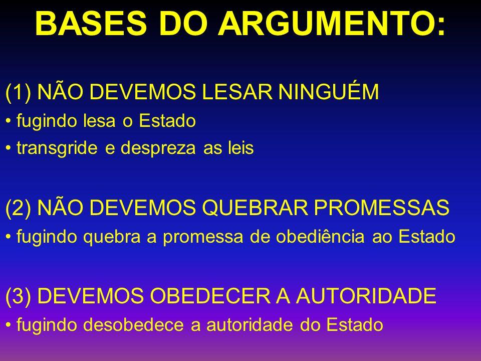 BASES DO ARGUMENTO: (1) NÃO DEVEMOS LESAR NINGUÉM