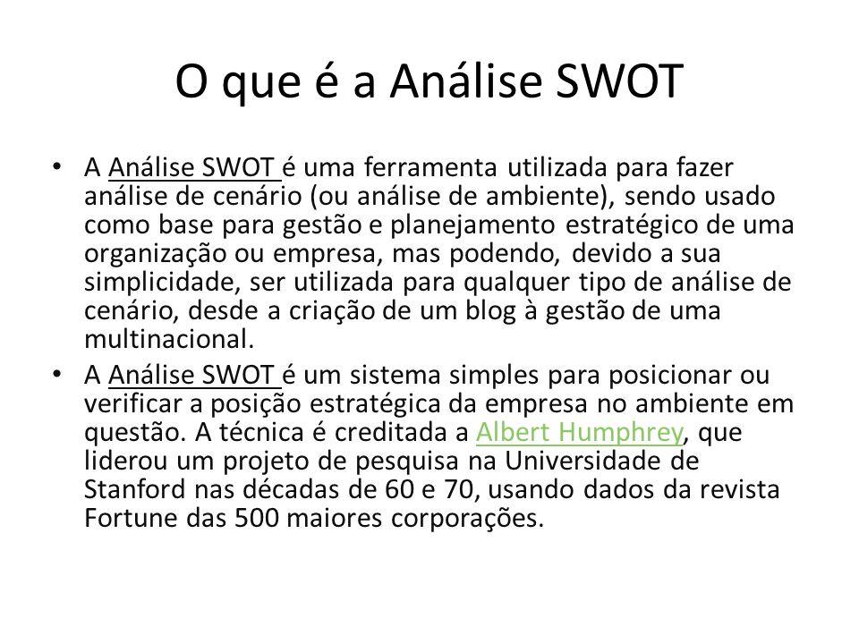 O que é a Análise SWOT