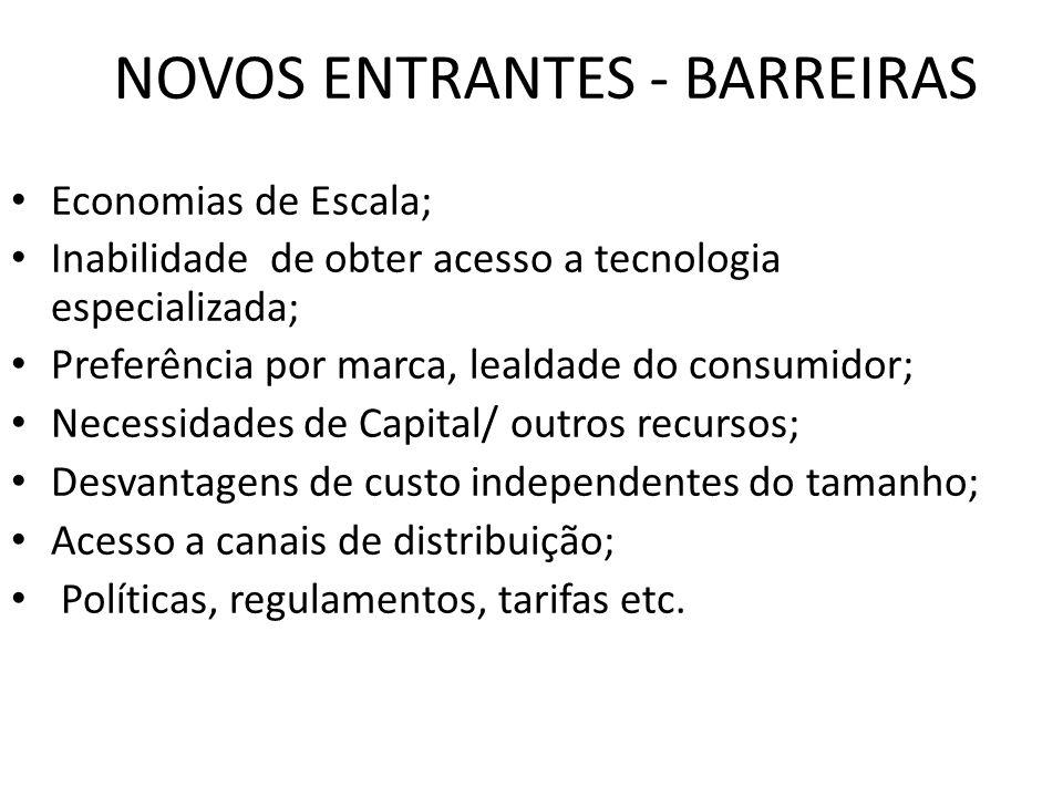 NOVOS ENTRANTES - BARREIRAS