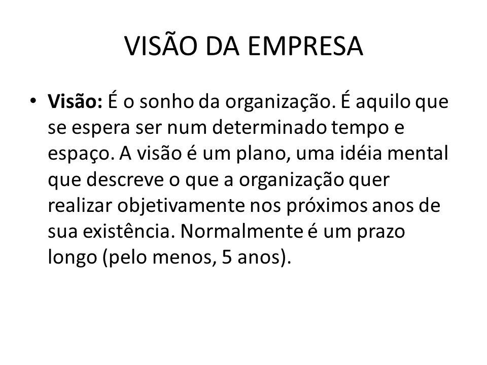 VISÃO DA EMPRESA