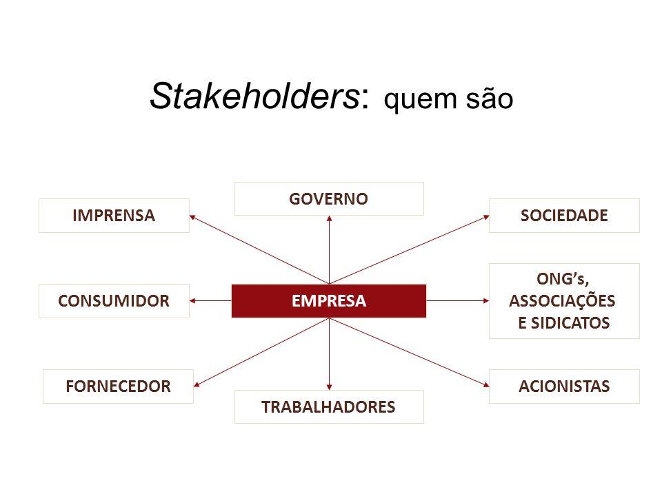Stakeholders: quem são