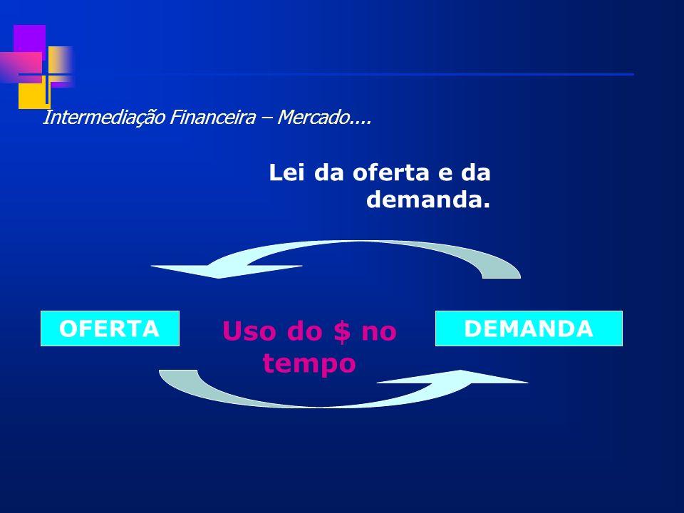 Intermediação Financeira – Mercado....