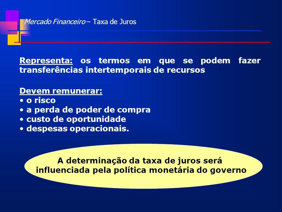 Mercado Financeiro – Taxa de Juros
