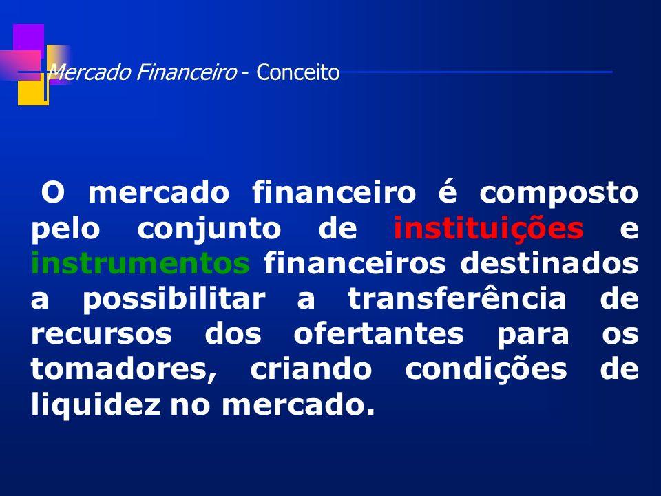 Mercado Financeiro - Conceito