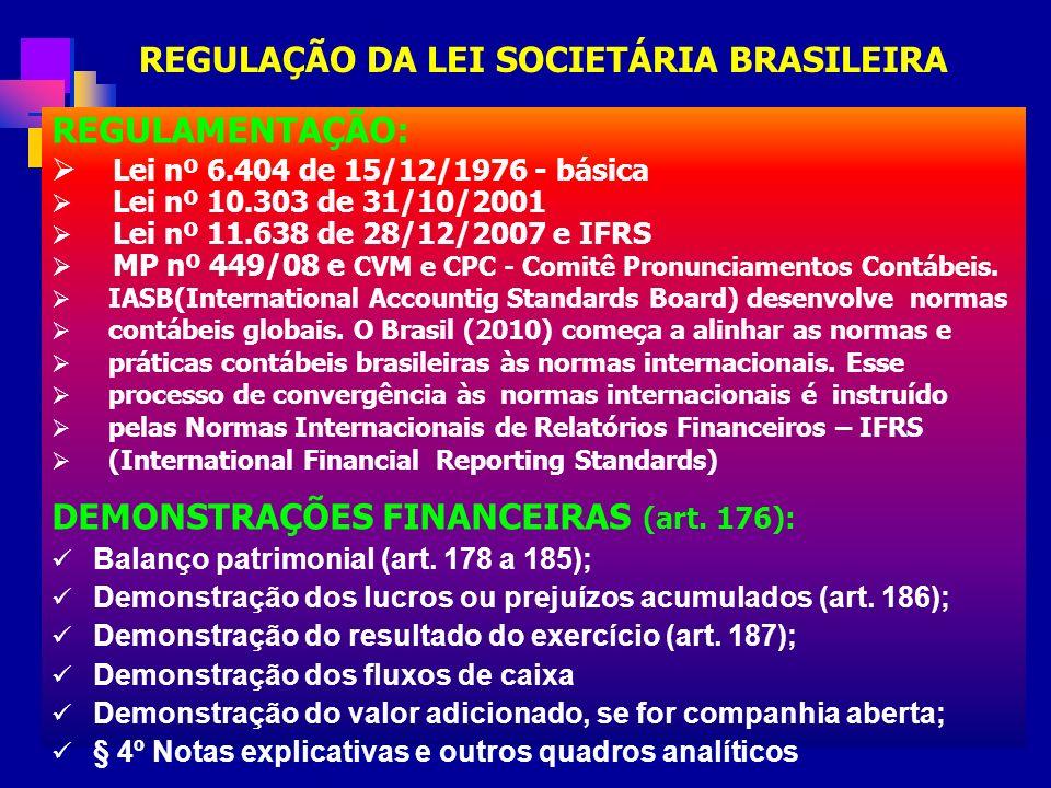 REGULAÇÃO DA LEI SOCIETÁRIA BRASILEIRA