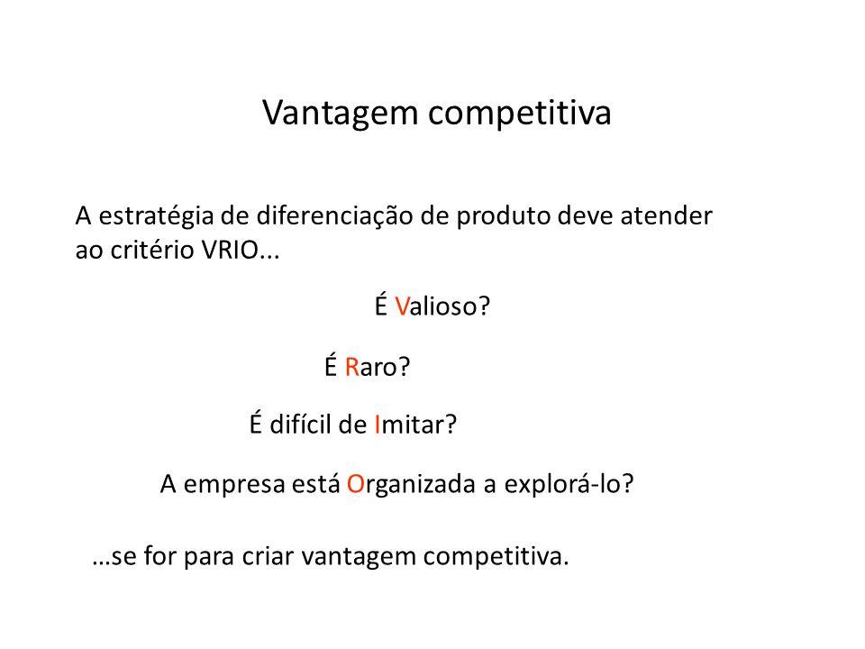 Vantagem competitiva A estratégia de diferenciação de produto deve atender. ao critério VRIO... É Valioso
