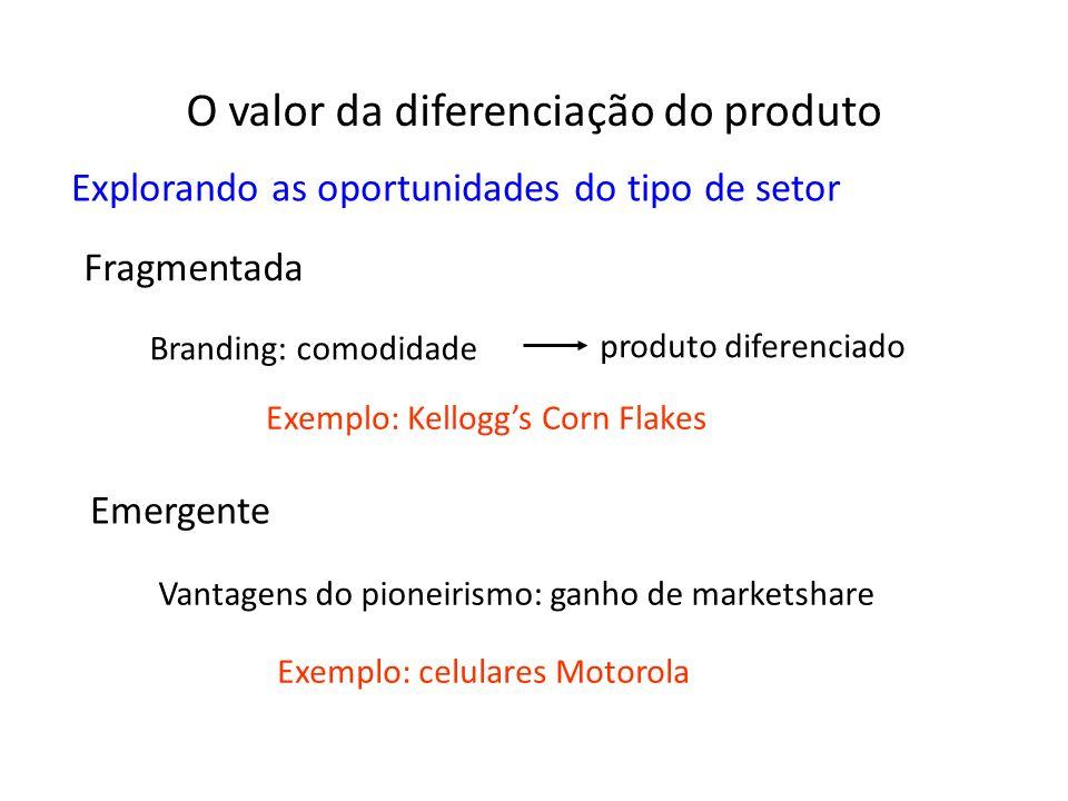 O valor da diferenciação do produto