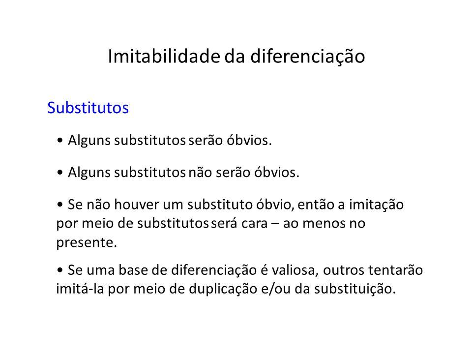 Imitabilidade da diferenciação