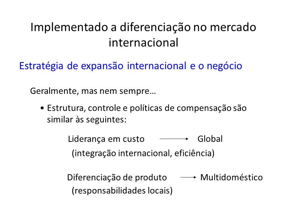 Implementado a diferenciação no mercado internacional